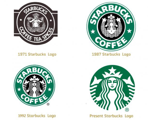 Starbucks Logo Redesign Evolution: logo design atlanta ga